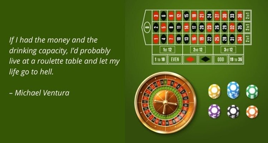 the Reverse Martingale Strategy For Roulette
